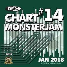 Chart Monsterjam 14